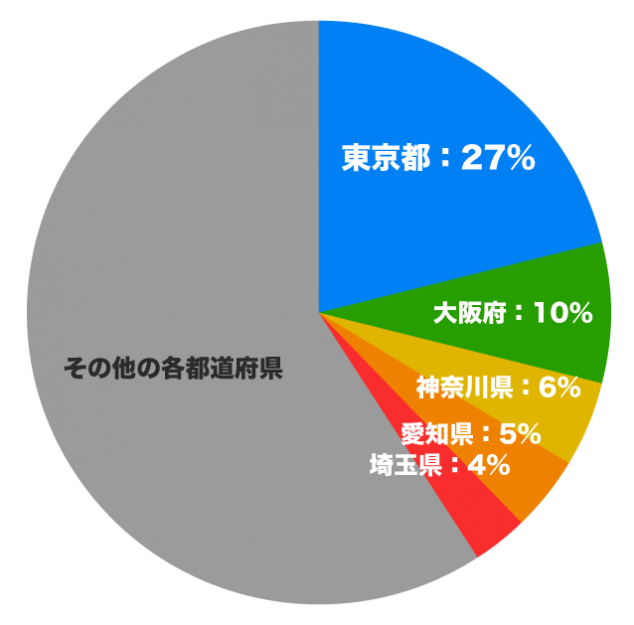 graph_company